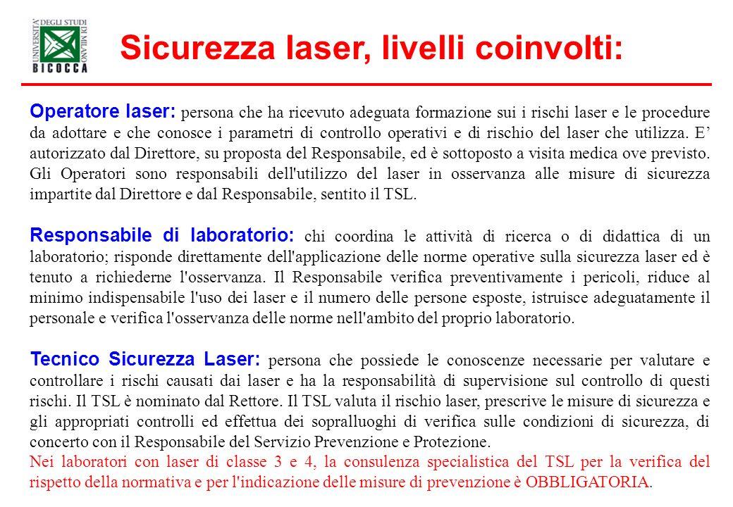 Sicurezza laser, livelli coinvolti: