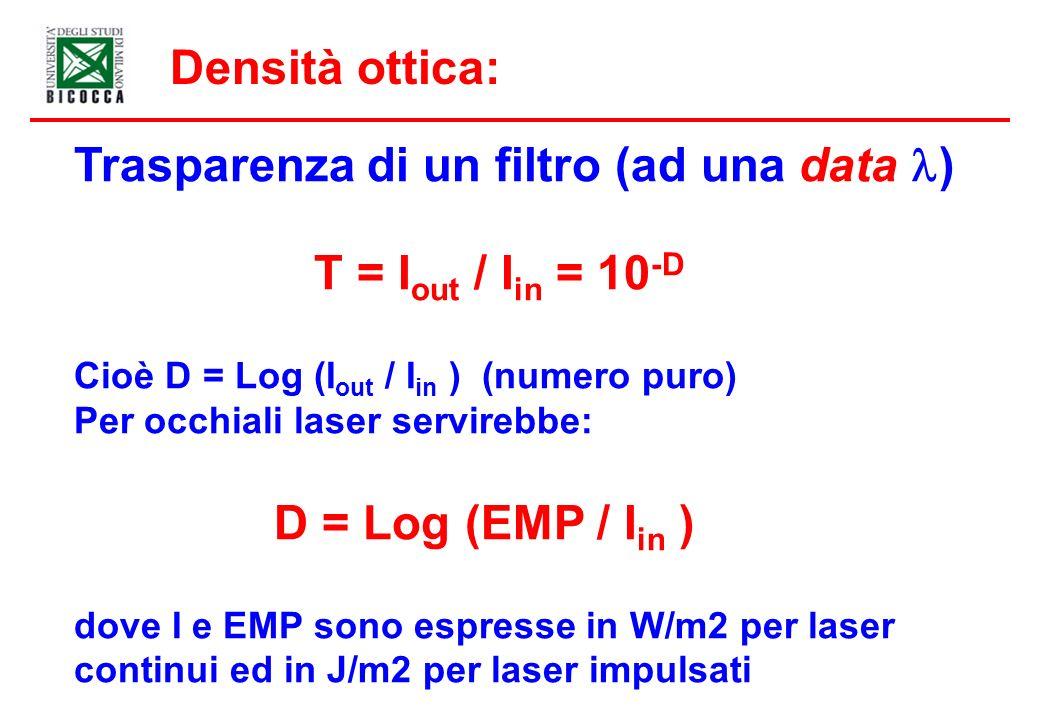 Trasparenza di un filtro (ad una data l) T = Iout / Iin = 10-D