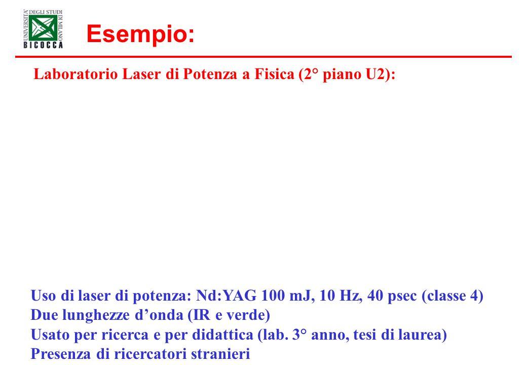 Esempio: Laboratorio Laser di Potenza a Fisica (2° piano U2):
