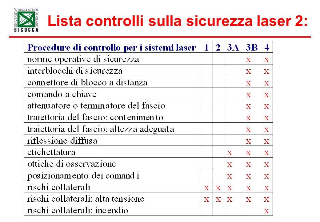 Lista controlli sulla sicurezza laser 2: