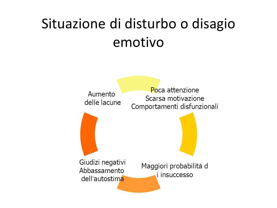 Situazione di disturbo o disagio emotivo