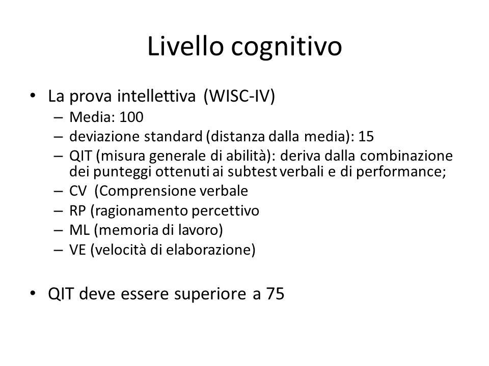 Livello cognitivo La prova intellettiva (WISC-IV)