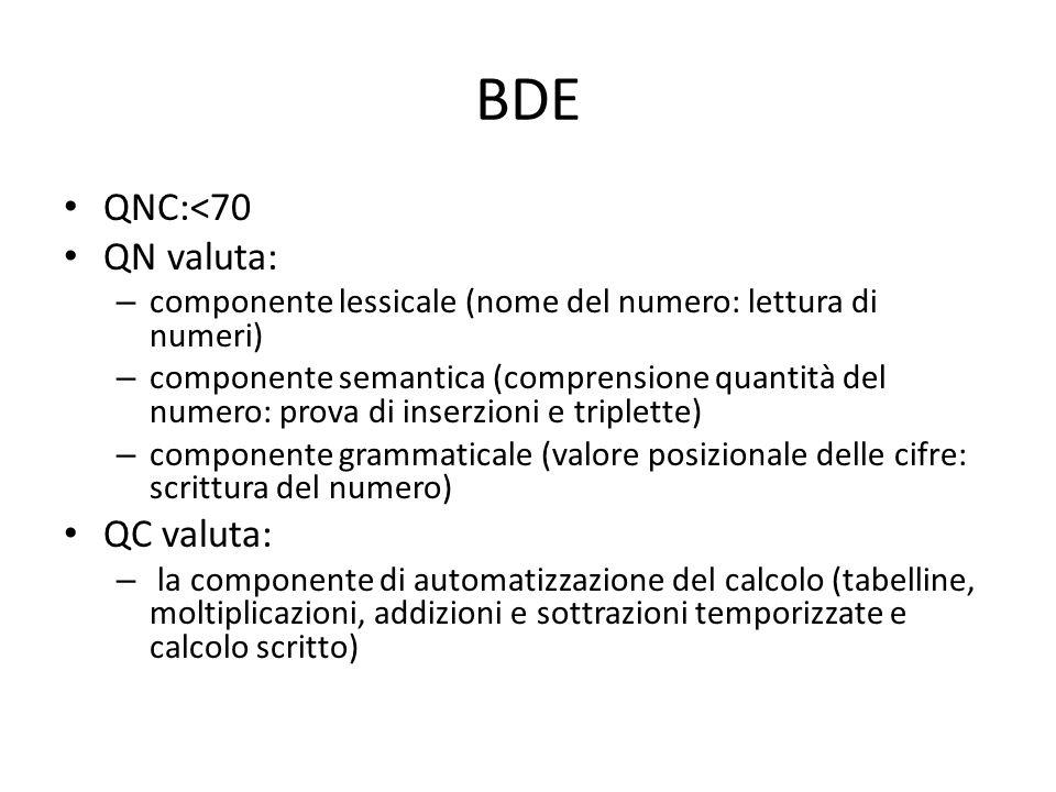 BDE QNC:<70 QN valuta: QC valuta: