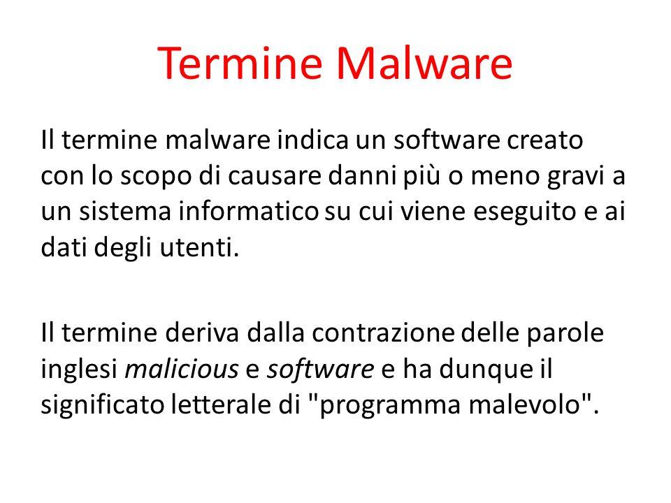 Termine Malware