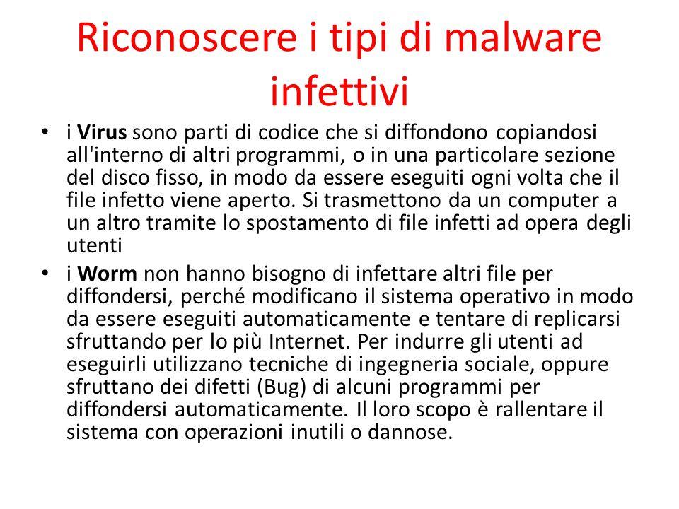 Riconoscere i tipi di malware infettivi