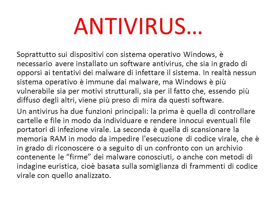 ANTIVIRUS…