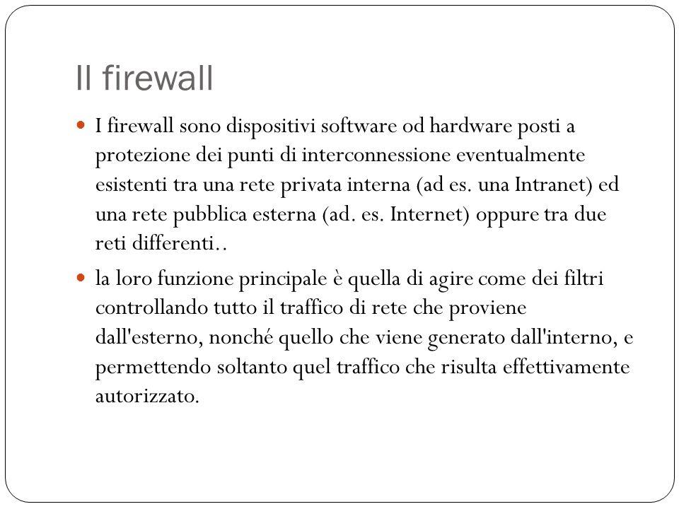 Il firewall