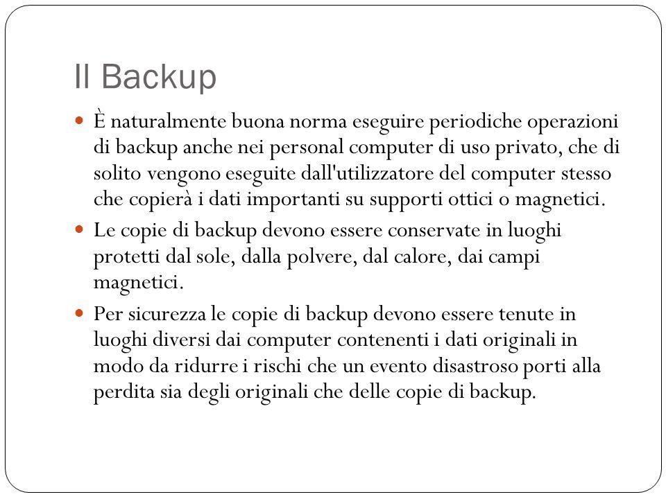 Il Backup