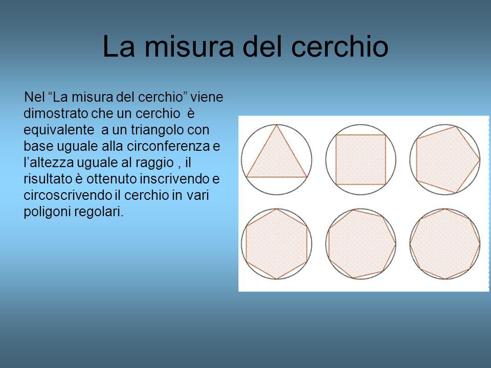 La misura del cerchio