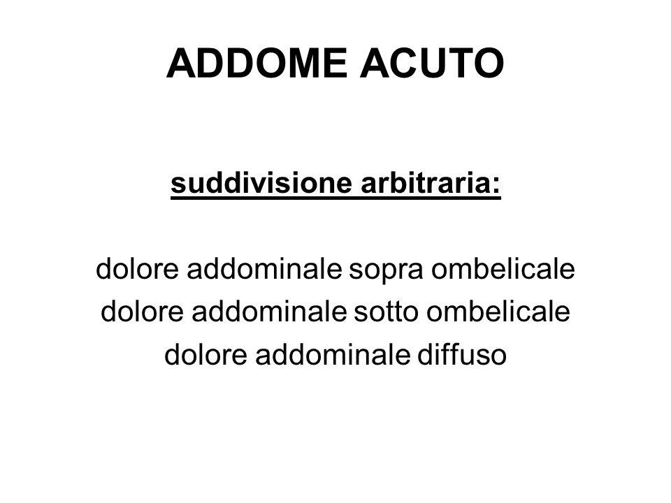 suddivisione arbitraria: