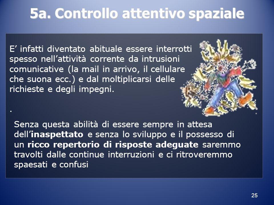 5a. Controllo attentivo spaziale