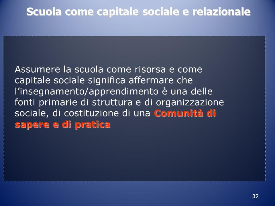 Scuola come capitale sociale e relazionale