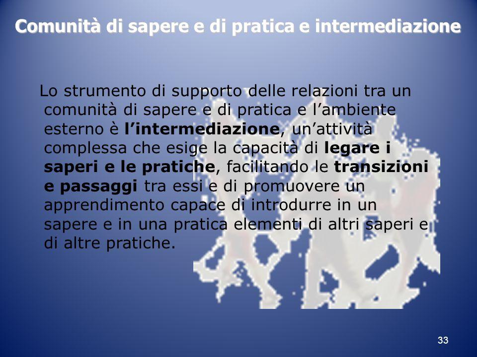 Comunità di sapere e di pratica e intermediazione