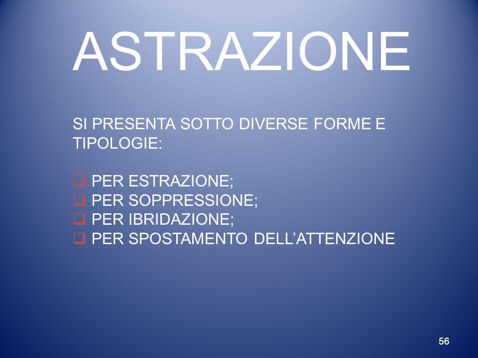 ASTRAZIONE SI PRESENTA SOTTO DIVERSE FORME E TIPOLOGIE: