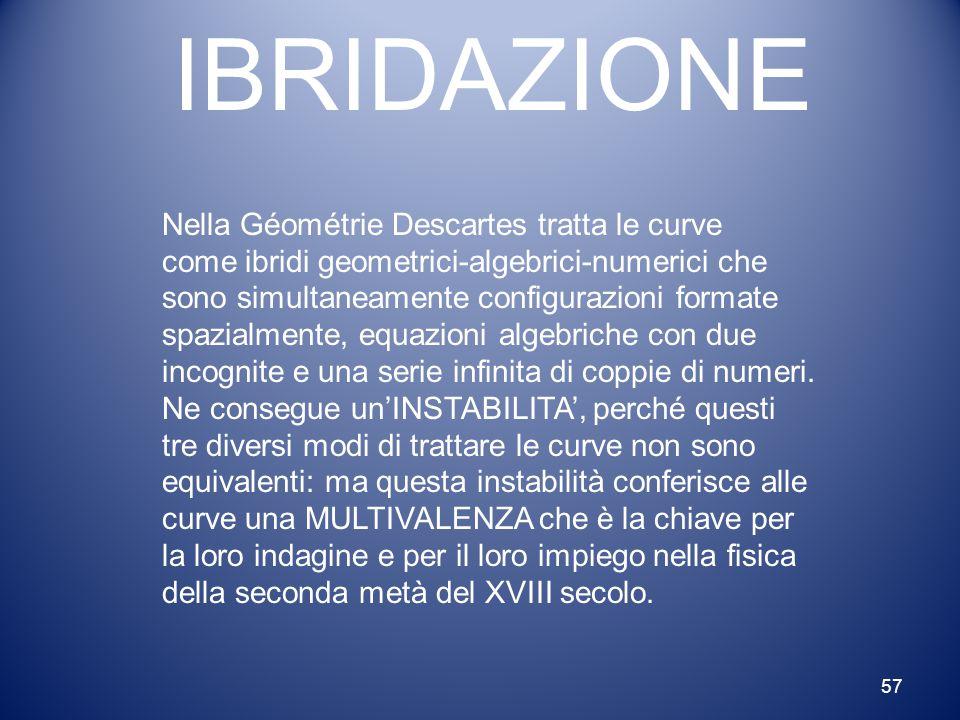 IBRIDAZIONE Nella Géométrie Descartes tratta le curve