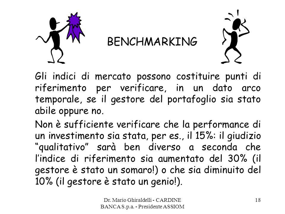Dr. Mario Ghiraldelli - CARDINE BANCA S.p.a. - Presidente ASSIOM