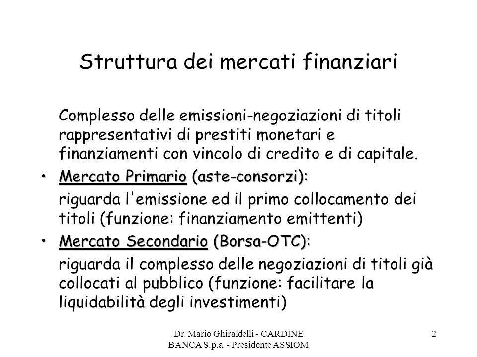 Struttura dei mercati finanziari