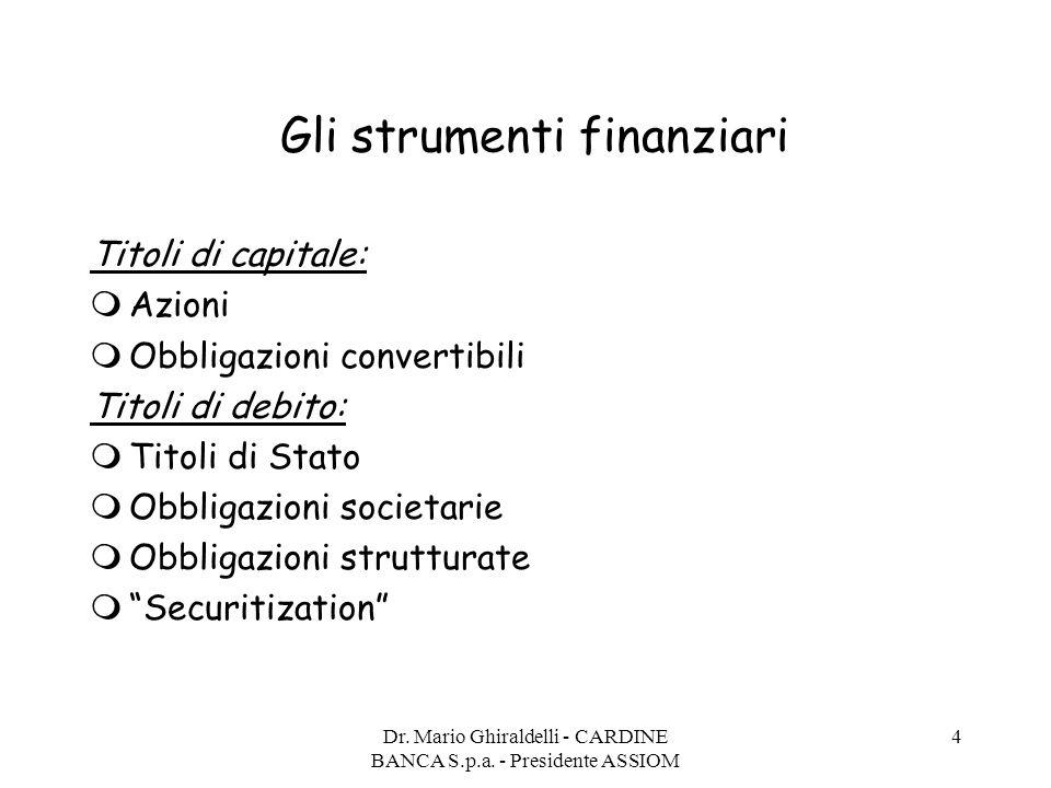 Gli strumenti finanziari