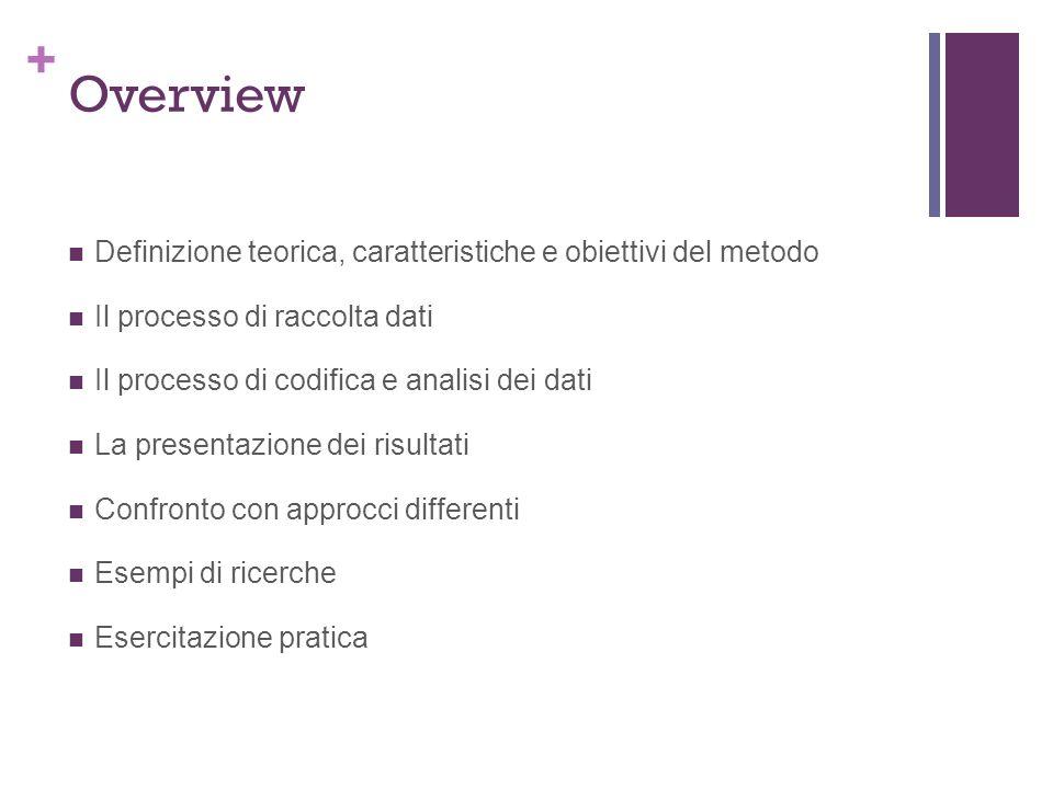 Overview Definizione teorica, caratteristiche e obiettivi del metodo