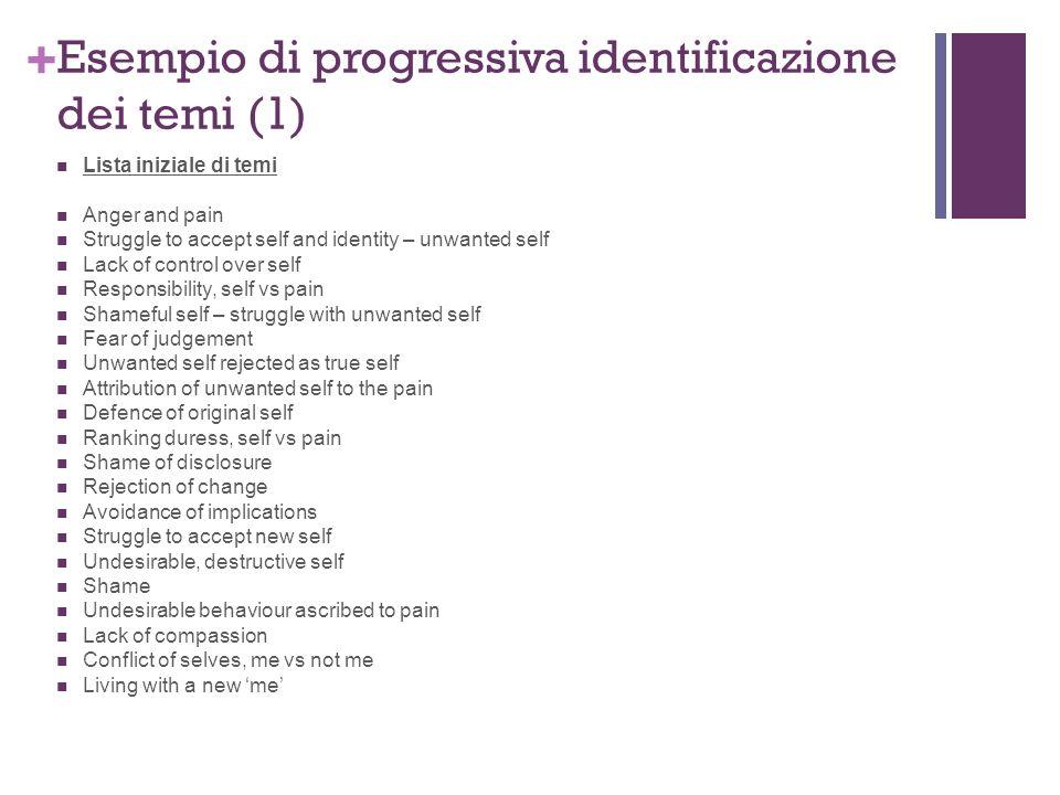 Esempio di progressiva identificazione dei temi (1)