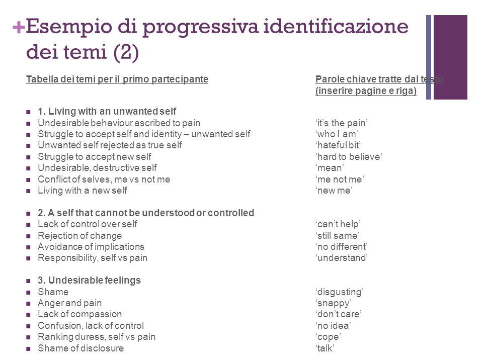 Esempio di progressiva identificazione dei temi (2)