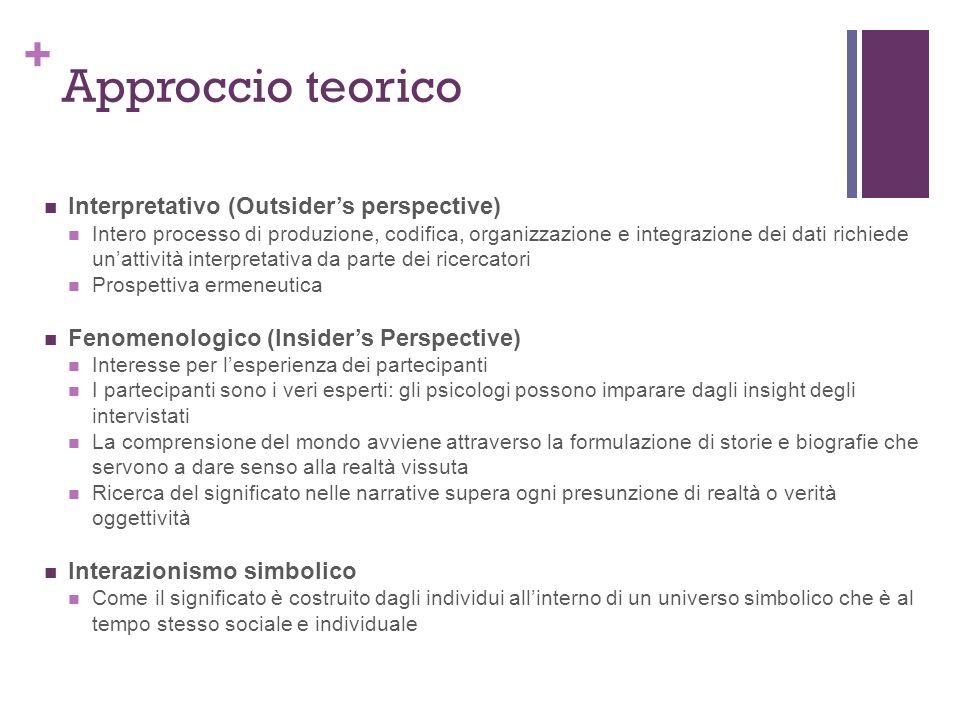 Approccio teorico Interpretativo (Outsider's perspective)