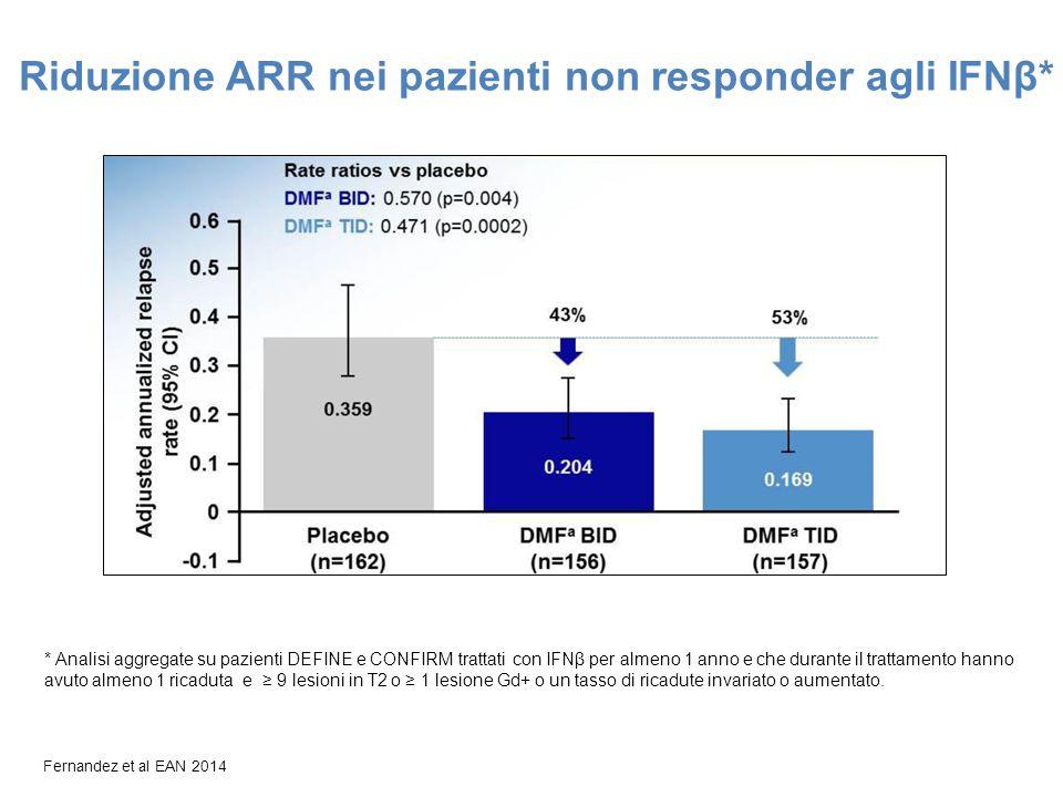 Riduzione ARR nei pazienti non responder agli IFNβ*