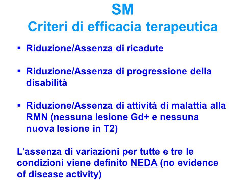 SM Criteri di efficacia terapeutica