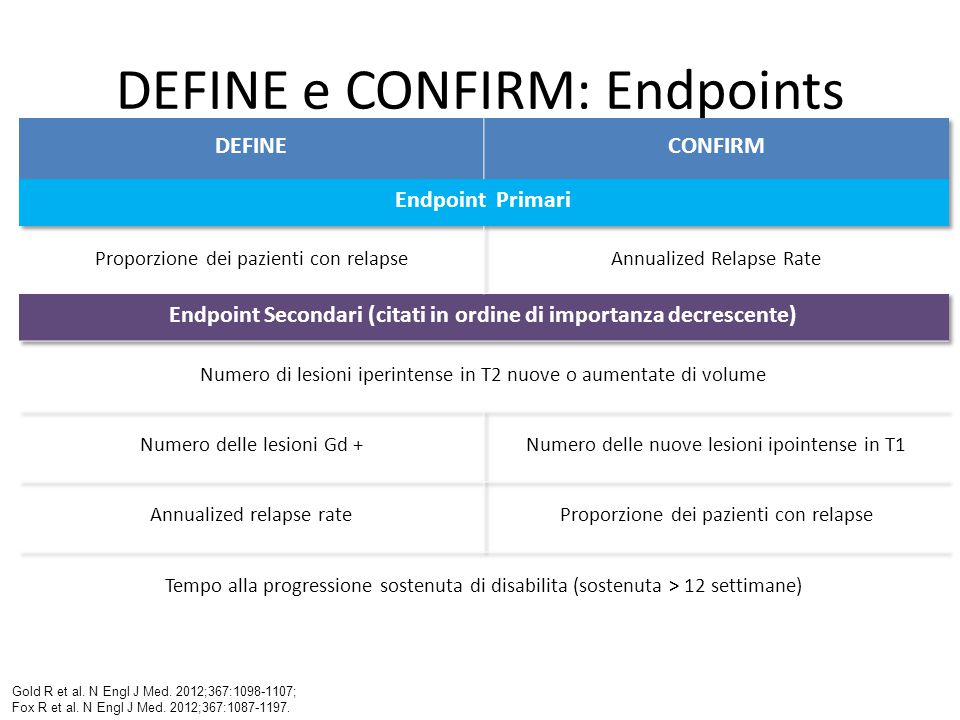 DEFINE e CONFIRM: Endpoints