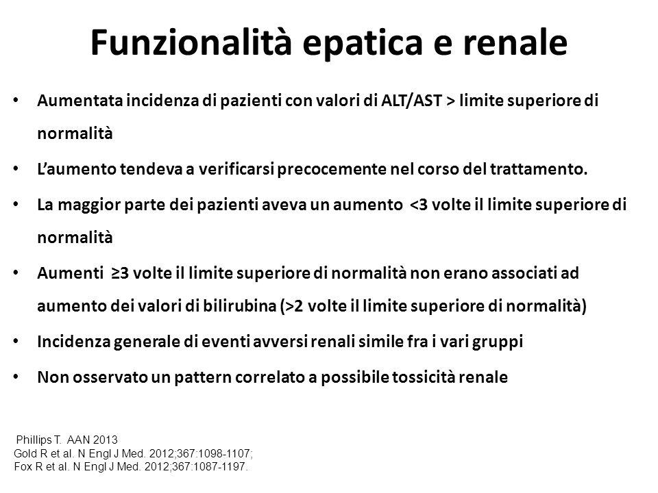 Funzionalità epatica e renale