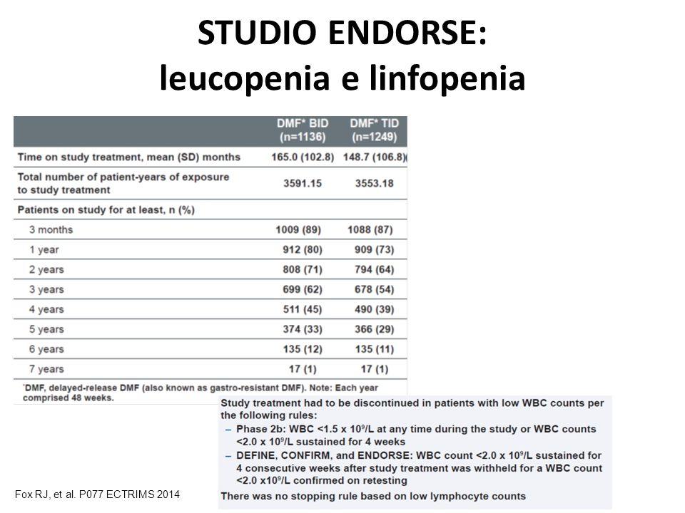 STUDIO ENDORSE: leucopenia e linfopenia