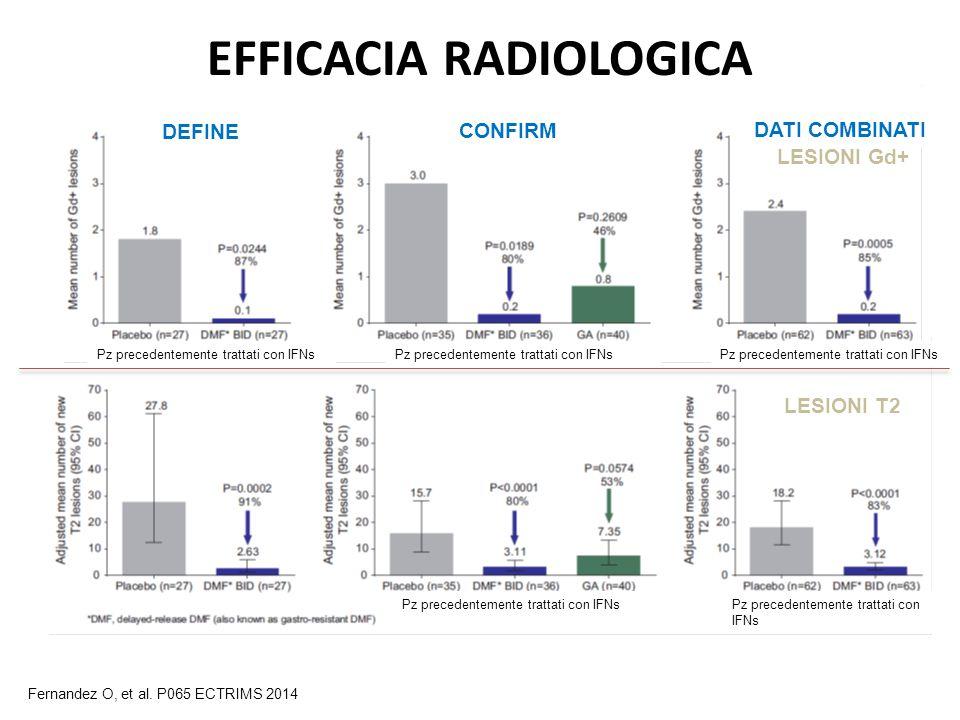 EFFICACIA RADIOLOGICA lesioni T2 e Gd+ in pz trattati con IFN