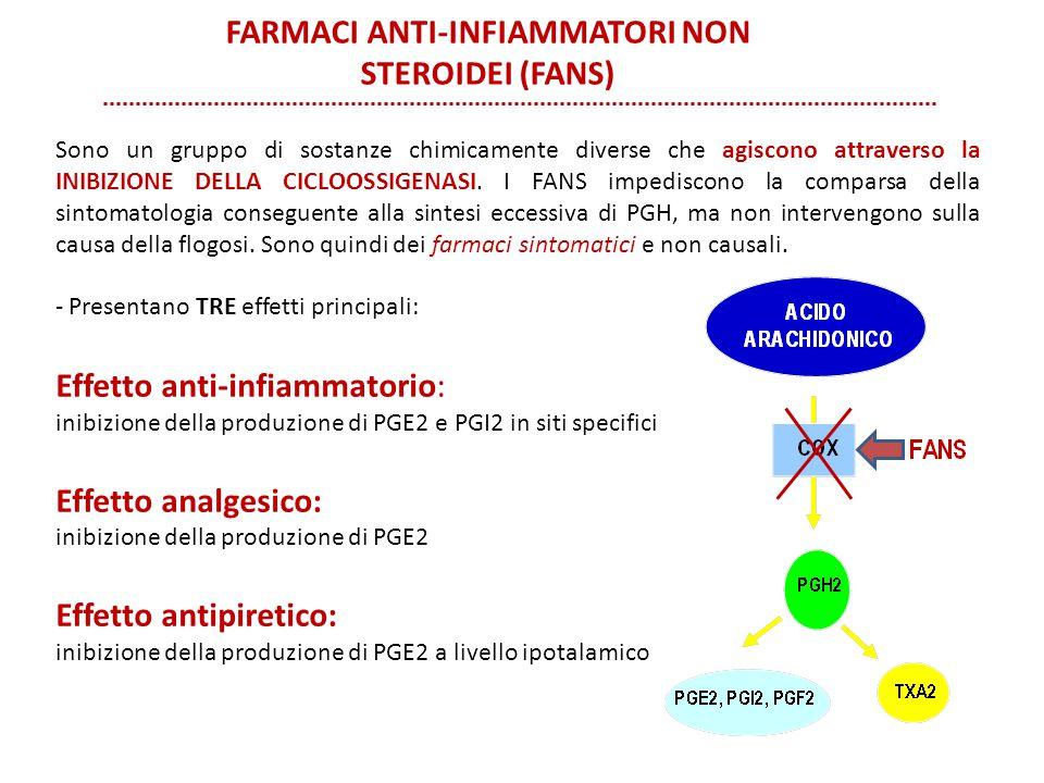 FARMACI ANTI-INFIAMMATORI NON STEROIDEI (FANS)