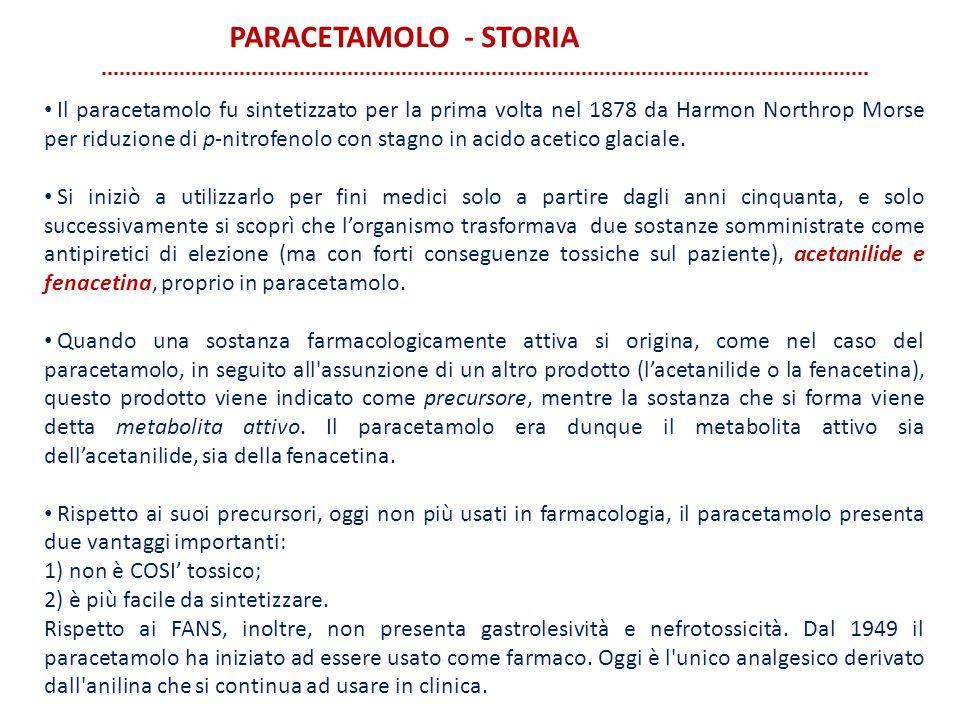 PARACETAMOLO - STORIA