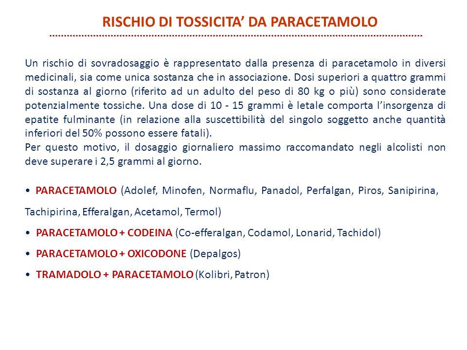 RISCHIO DI TOSSICITA' da paracetamolo