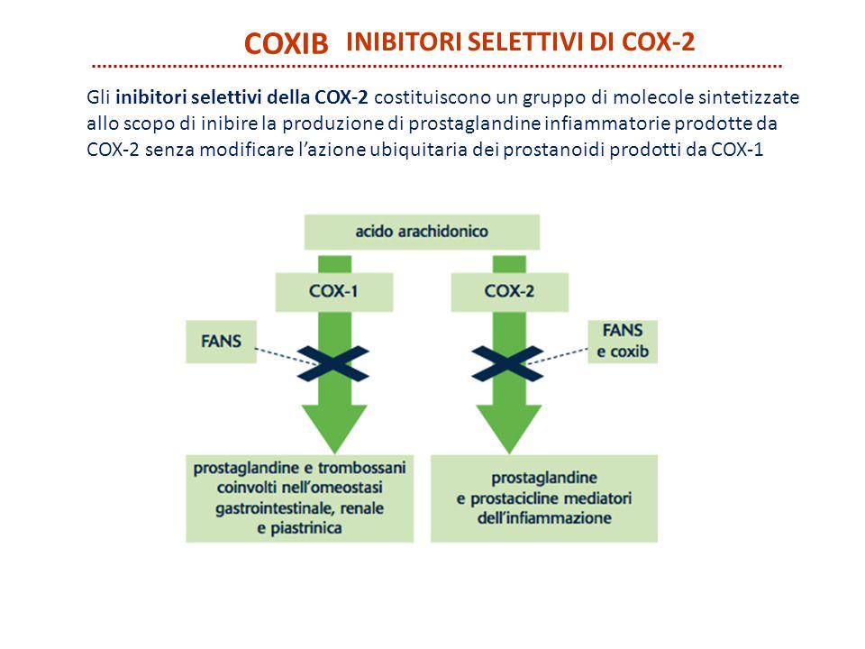 COXIB INIBITORI SELETTIVI DI COX-2
