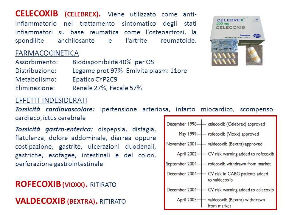 ROFECOXIB (VIOXX). RITIRATO