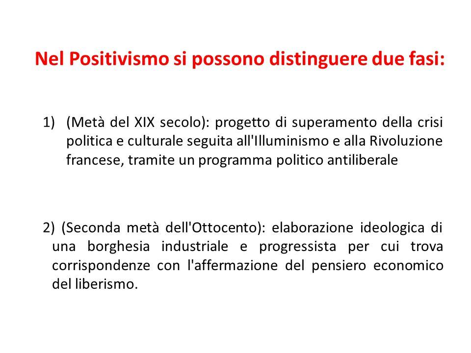 Nel Positivismo si possono distinguere due fasi: