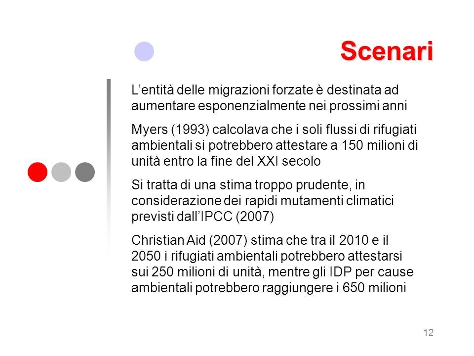 Scenari L'entità delle migrazioni forzate è destinata ad aumentare esponenzialmente nei prossimi anni.