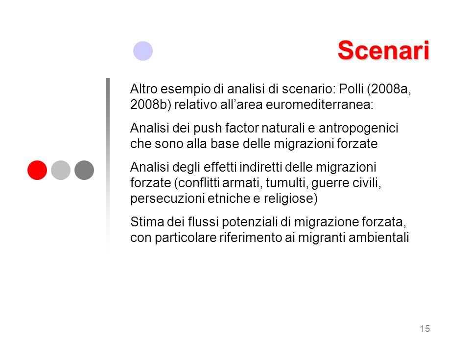 Scenari Altro esempio di analisi di scenario: Polli (2008a, 2008b) relativo all'area euromediterranea: