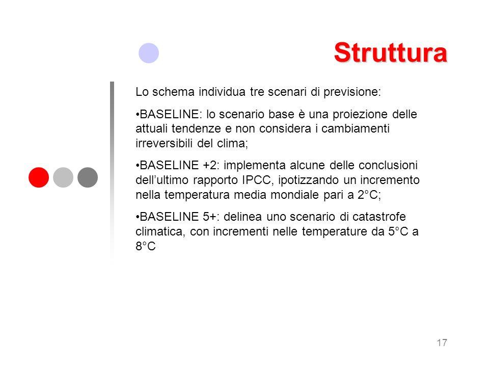 Struttura Lo schema individua tre scenari di previsione: