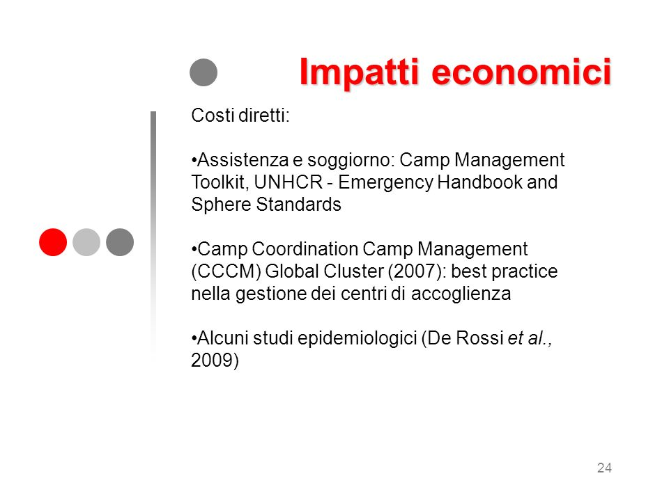 Impatti economici Costi diretti: