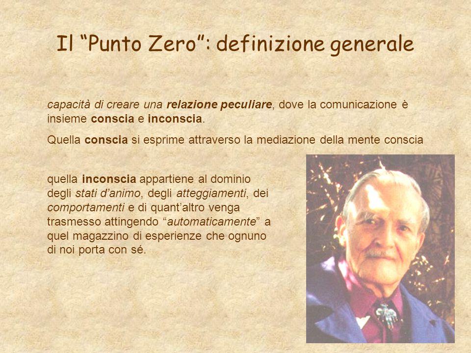 Il Punto Zero : definizione generale
