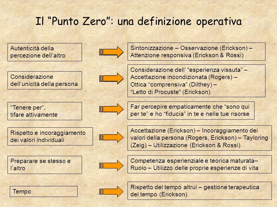 Il Punto Zero : una definizione operativa