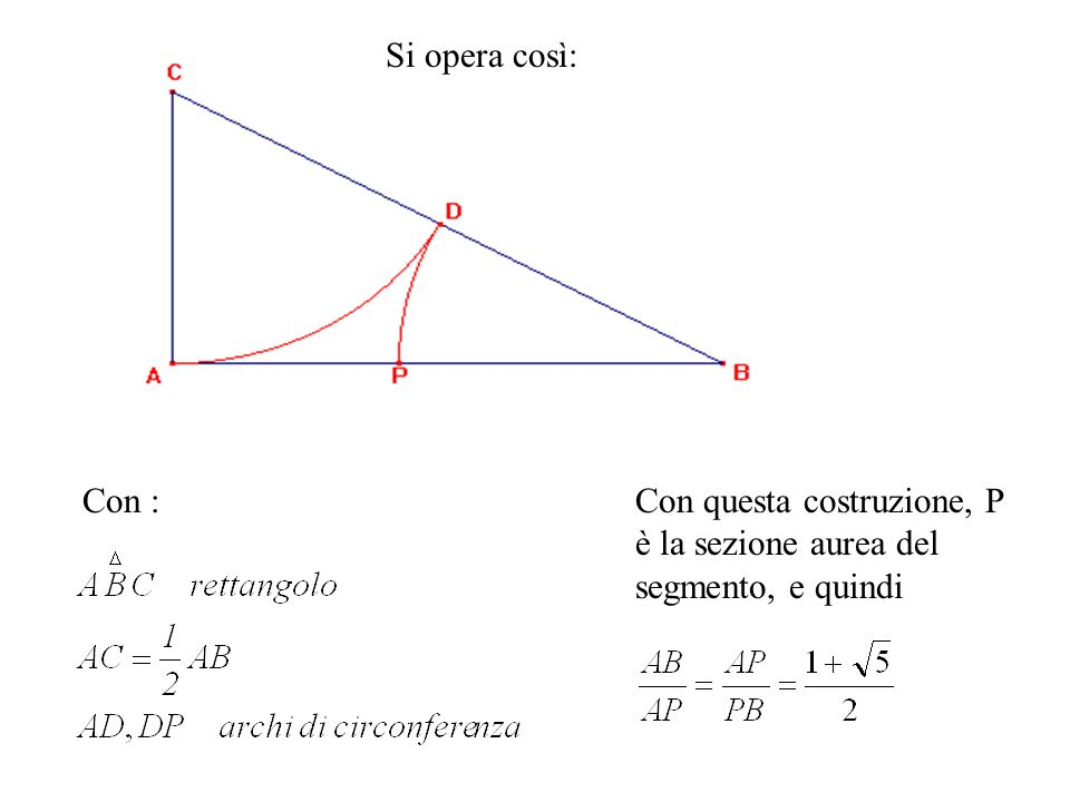 Si opera così: Con : Con questa costruzione, P è la sezione aurea del segmento, e quindi