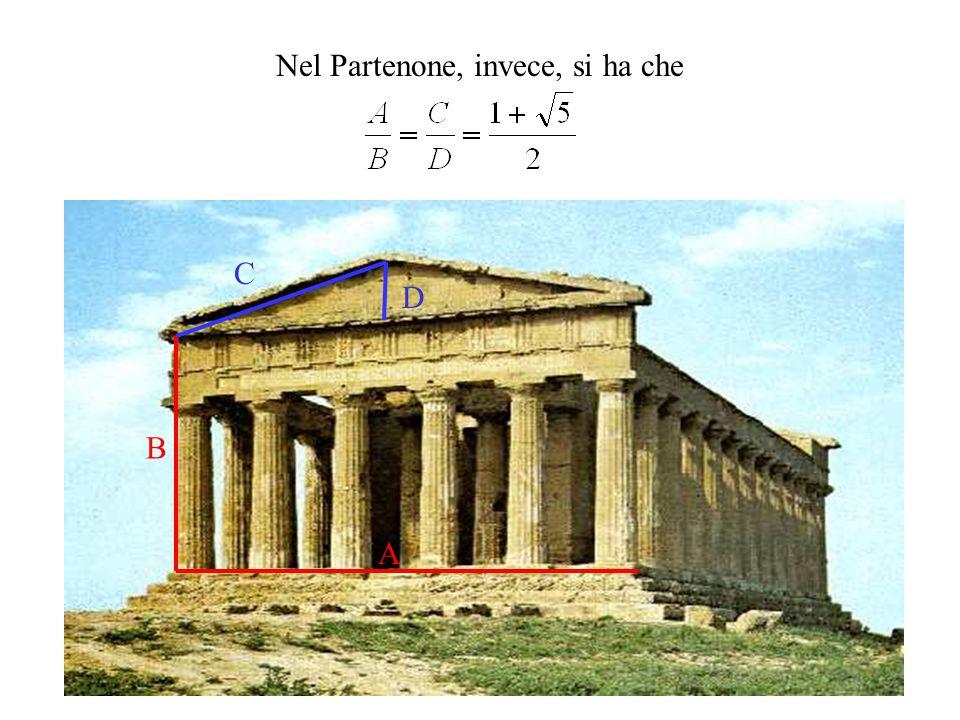 Nel Partenone, invece, si ha che