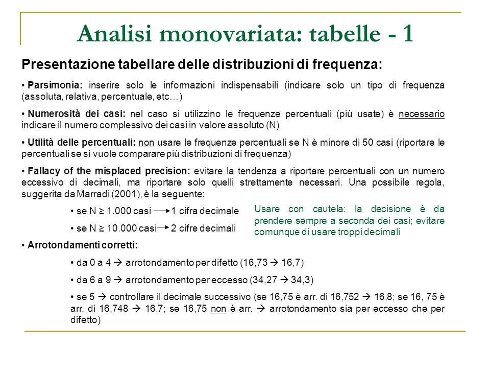 Analisi monovariata: tabelle - 1