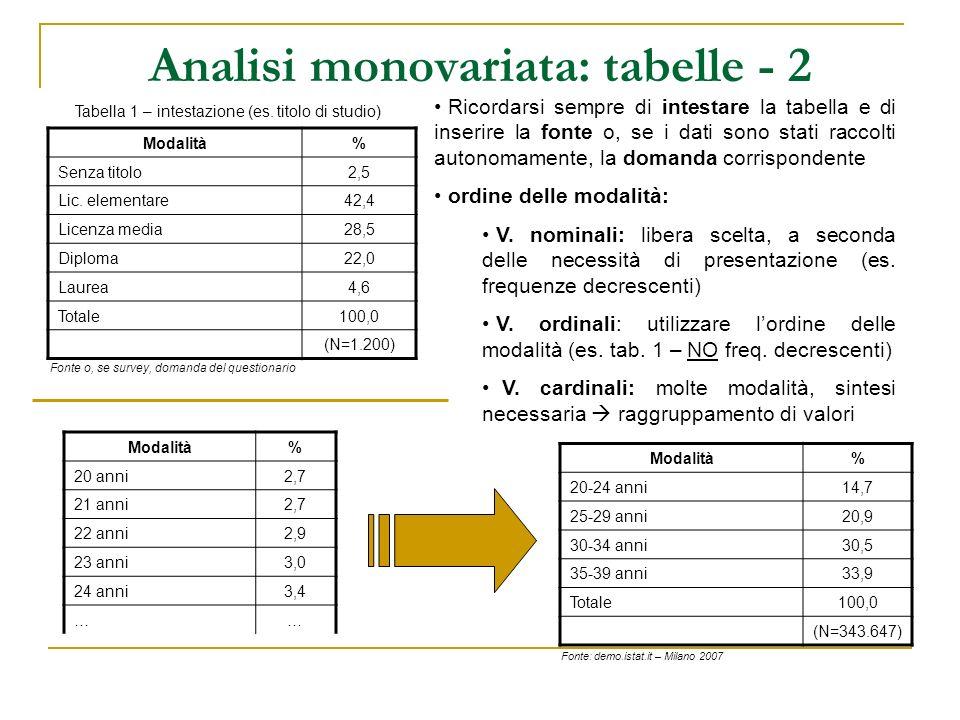 Analisi monovariata: tabelle - 2