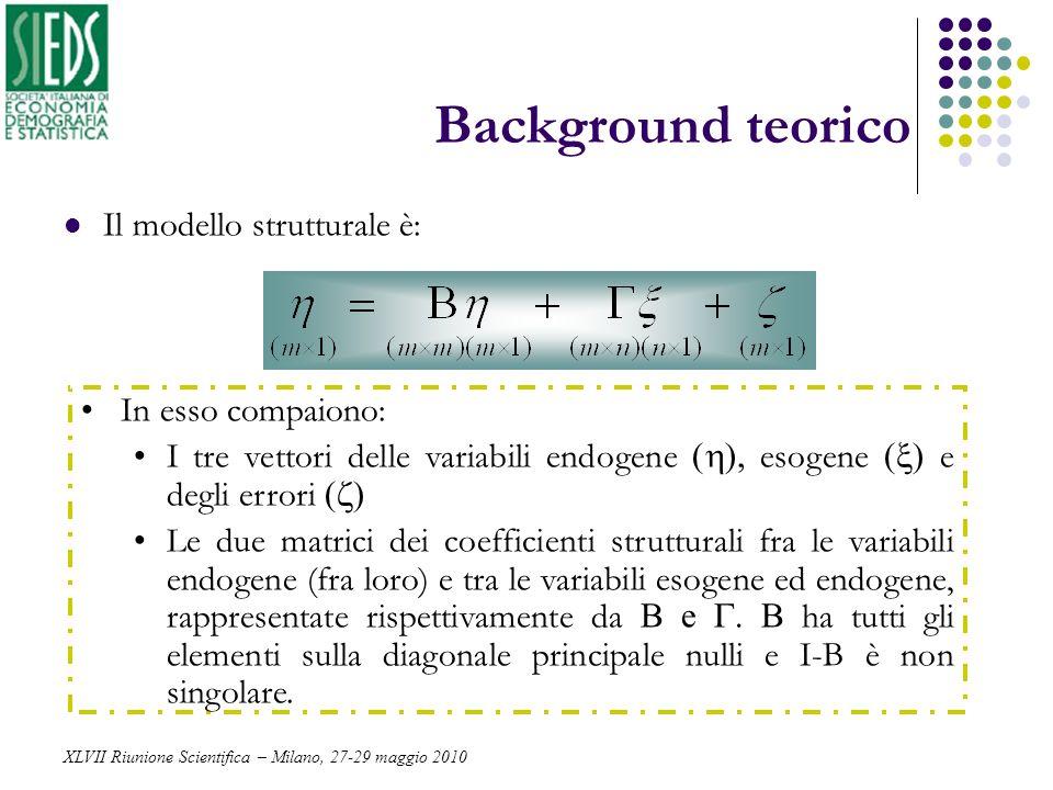 Background teorico Il modello strutturale è: In esso compaiono: