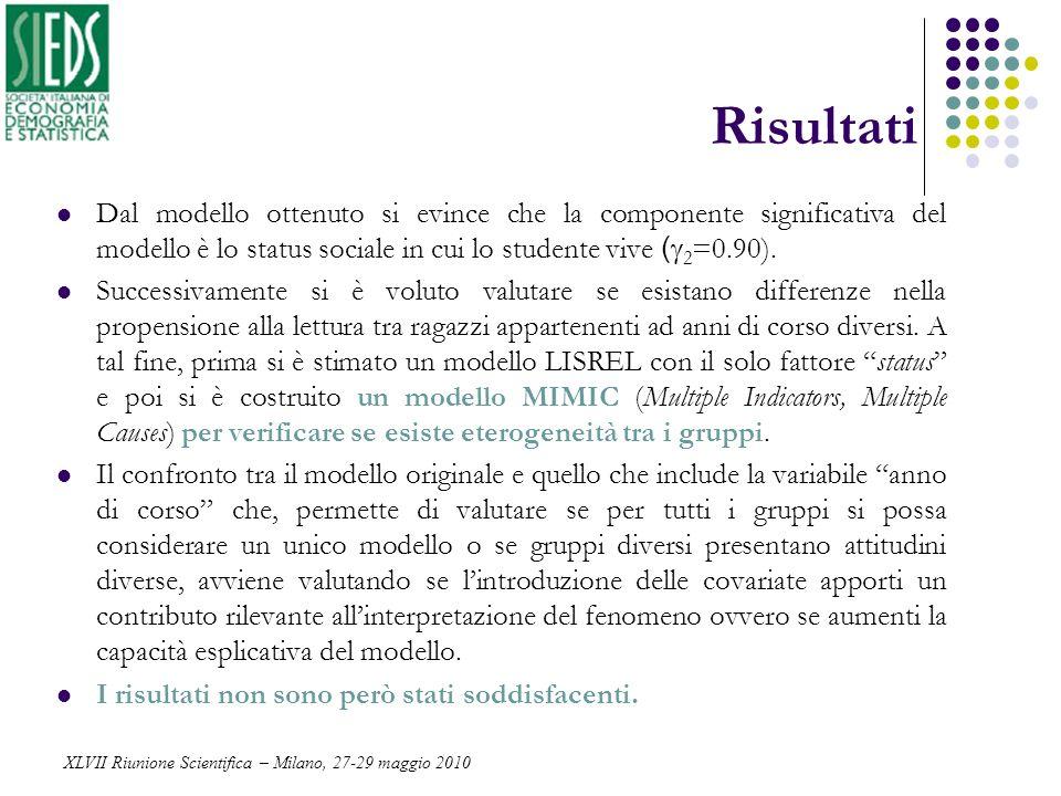 Risultati Dal modello ottenuto si evince che la componente significativa del modello è lo status sociale in cui lo studente vive (g2=0.90).